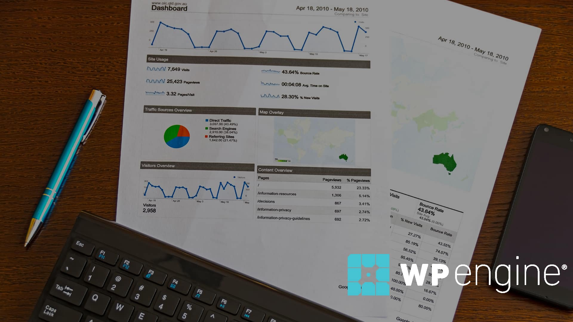 WPEngine Leaves a LOT of Money on the Table for a Full-Service Web & Marketing Agency